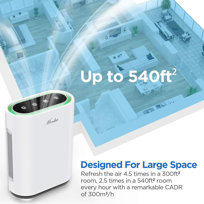 MOOKA True HEPA+ Air Purifier GL-FS32 (40ft², 6-Point Filtration) - ValueLink Shop