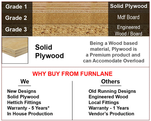Woodz Premium Bed - Solid Plywood - FurnLane - Bespoke Luxury