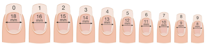 Nail Measurement Guide
