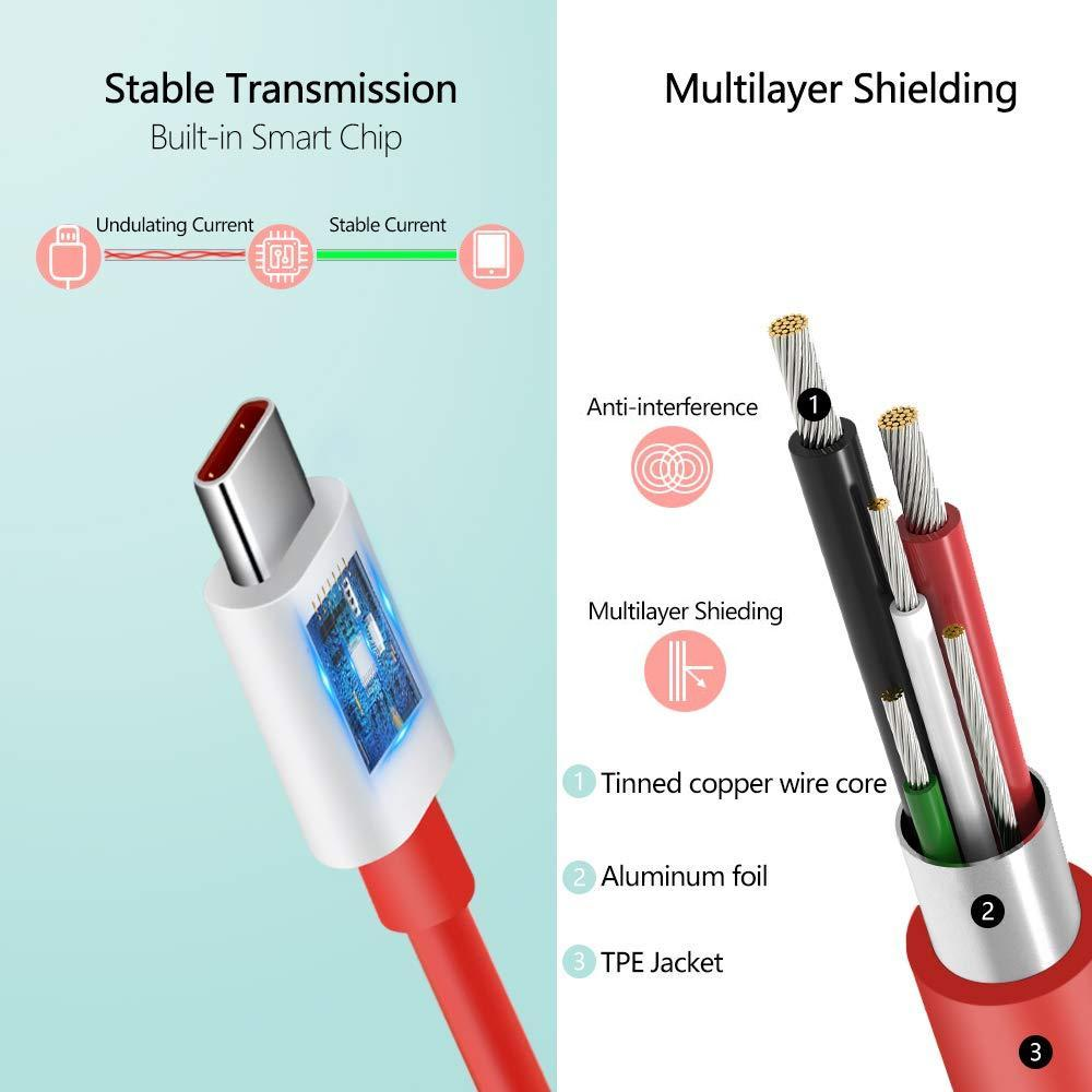 Charge Fast Charging Cable (Type C Cable)-100 cm