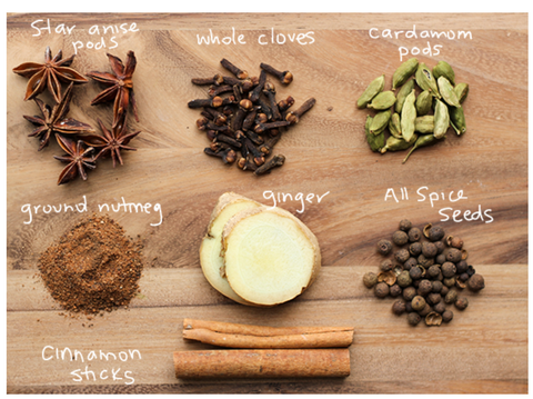 The spices of chai tea (and chai latte too)
