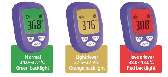 INFRARED THERMOMETER HW-F2 DIGITAL