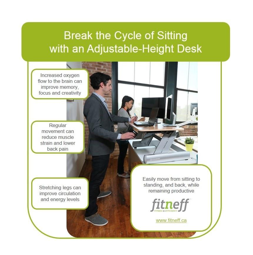 Infographic - Break the Cycle of Sitting