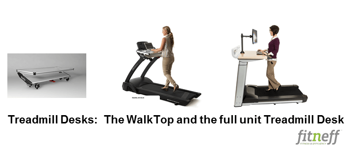 Treadmill Desks (aka Walking Workstations) Research Links