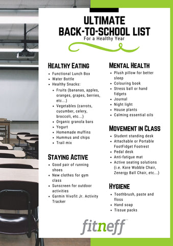 Ultimate Back to School List for a Healthy Year Fitneff Canada