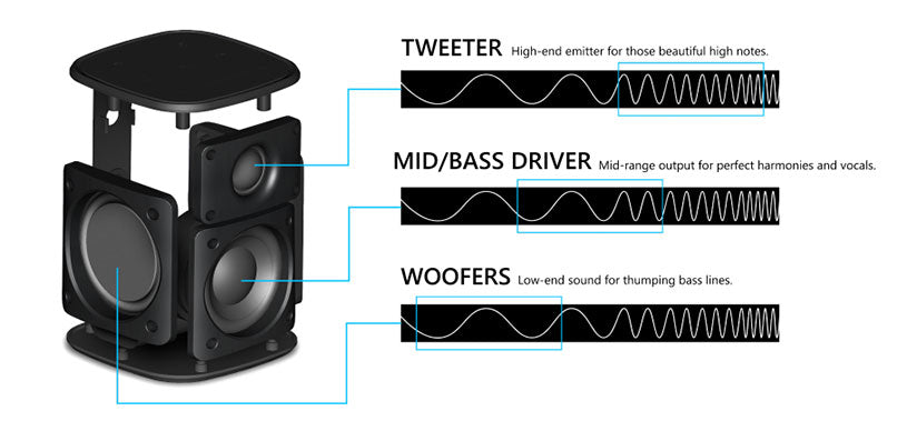 specifications of a speaker