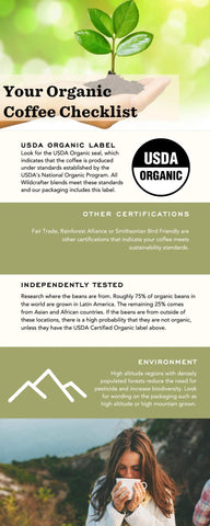 Your Organic Coffee Checklist