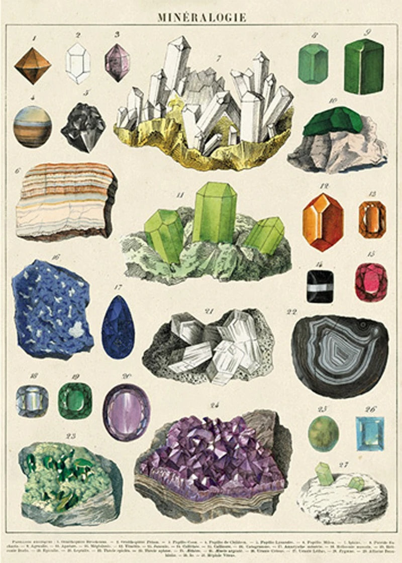Mineralogy Poster