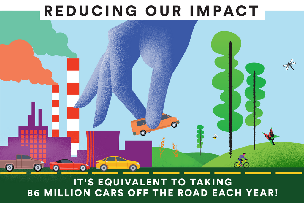 Reducing Our Climate Impact: If everyone in the US diversified its grains, we would reduce CO2 equivalents by 4.4 billion tons over 10 years. That's the equivalent of removing 86 million passenger vehicles off the road each year!