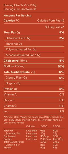 Thai Flavored Curry Nutrition Facts:  Serving size 1/2 oz (14g). Servings per container: 8. Calories per serving: 70. Calories from fat: 45. Total fat per serving: 5g and 8% of daily value. 0.5g saturated fat per serving or 3% of daily value. 0g trans fat per serving. 0g of polyunsaturated fat per serving. 3.5g of monounsaturated fat. 15mg of cholesterol per serving or 5% of daily value. 250mg of sodium per serving or 10% of daily value. <1g of total carbohydrates per serving or 0% of daily value. 0g of dietary fiber. <1g of sugars. 8g of protein per serving or 2% of daily value. 2% daily value of iron. 0% daily value of selenium. Percent daily values are based on a 2000 calorie diet.