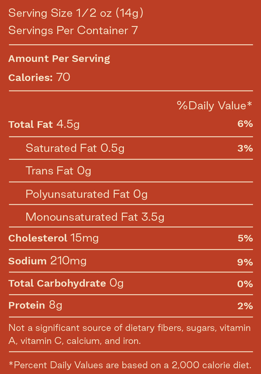 Serving size: 1/2 oz (14g). Servings per container: 7. 70 calories per serving. 4.5g of total fat per serving or 6% DV. 0.5g of saturated fat per serving, or 3% DV. 0g of trans fat per serving. 0g of polyunsaturated fat per serving. 3.5g of monounsaturated fat per serving. 15mg of cholesterol per serving, or 5% DV. 210mg of sodium per serving, or 9% dv. 0g of carbohydrate per serving. 8g of protein per serving or 2% DV. Not a significant source of dietary fibers, sugars, vitamin A, vitamin C, calcium, and iron.