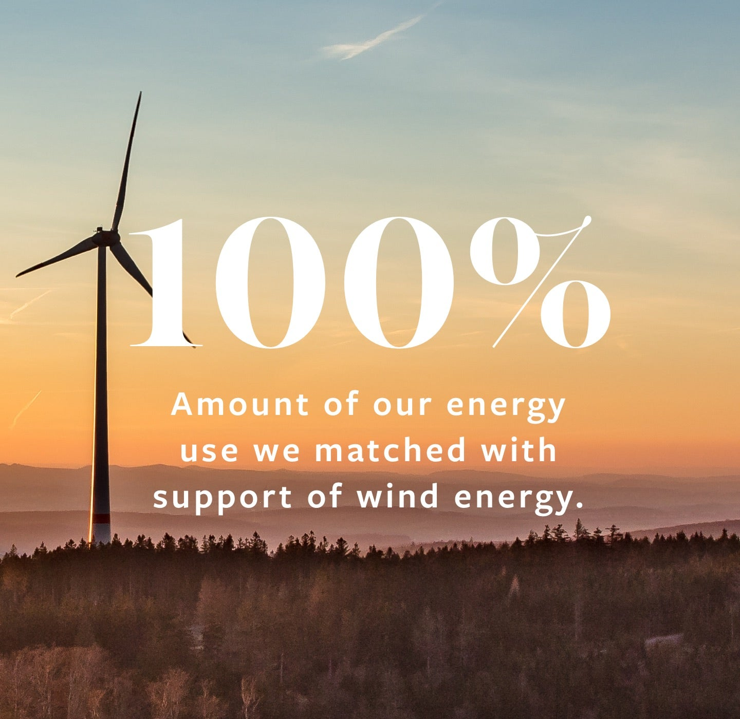 100 Percent of Energy Matched With Wind Energy
