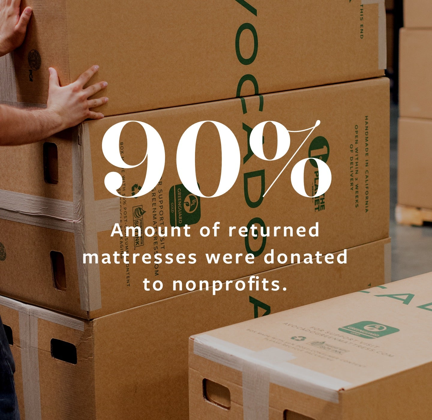 90 Percent of Mattresses Donated to Non-profits