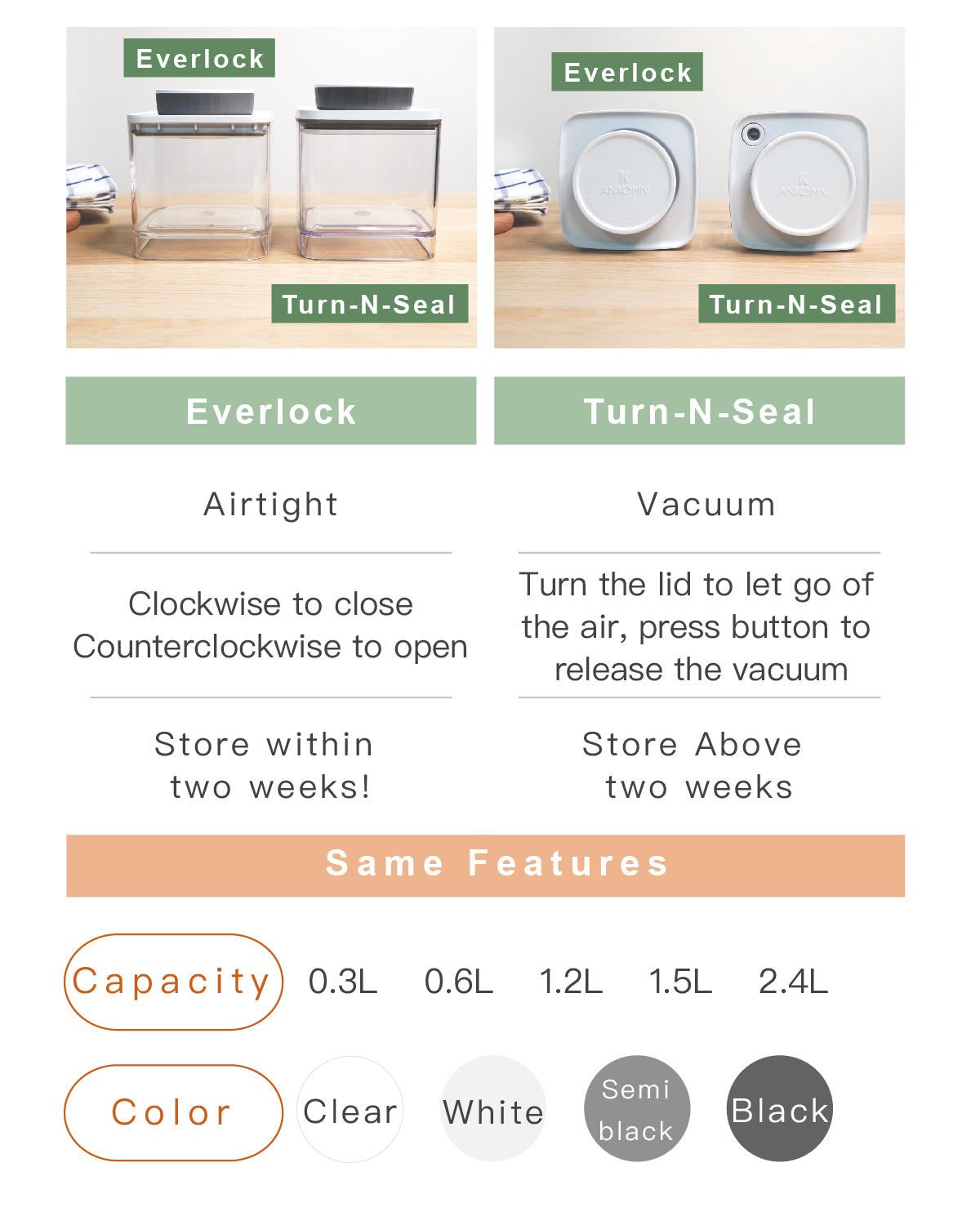 airtight canister and vacuum canister comparison