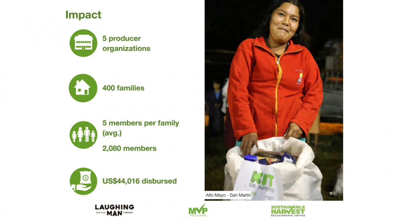Laughing Man Foundation Relief Kits