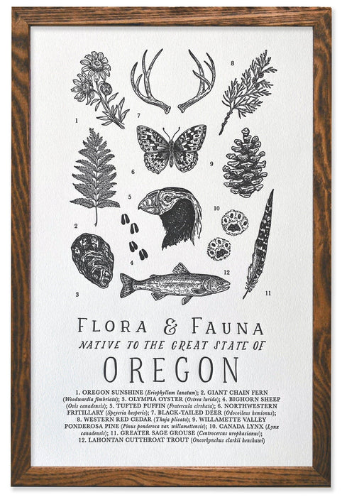 Oregon Field Guide Letterpress Print