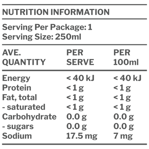 Nutrition Information Table Image