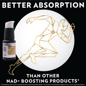 NAD+ Gold™ Liposomal  (1.7 fl oz) - New Metabolism Store
