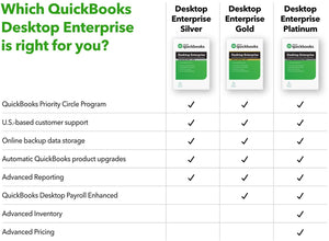 QuickBooks Enterprise Platinum (Monthly)