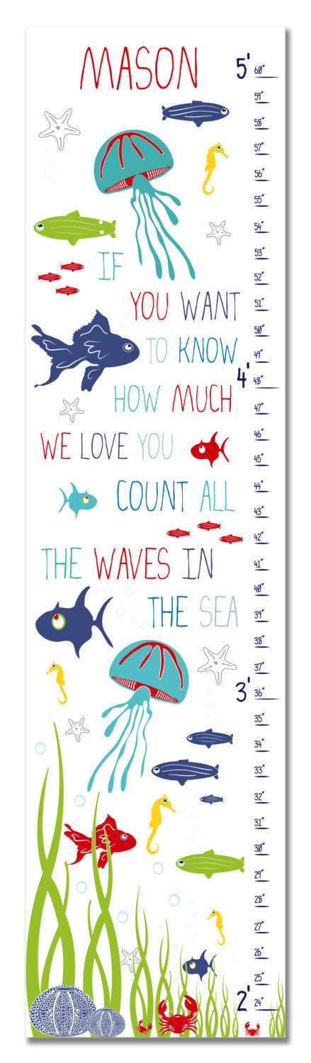 Count All The Waves Personalized Growth Chart - Premier Home & Gifts