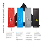 Activation & Performance Insole Bundle