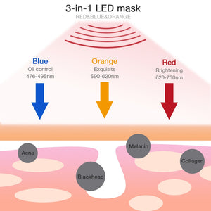 LED Therapy Face Mask For Anti-aging Anti Acne Wrinkle Remover
