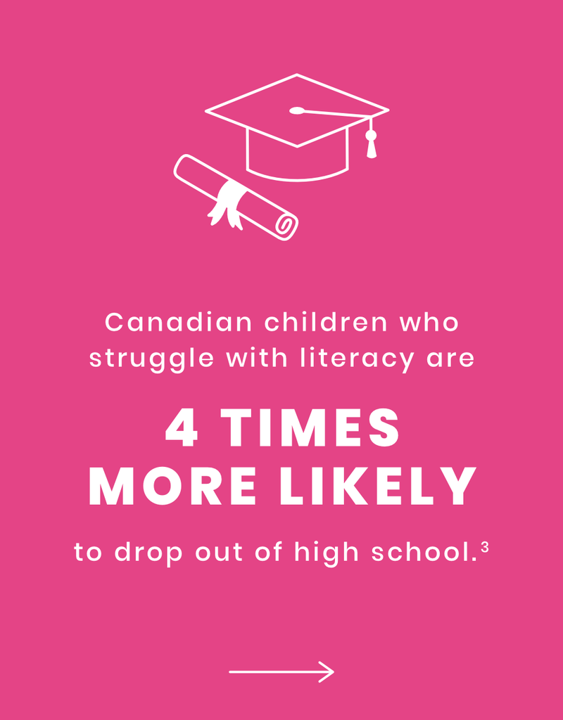 Canadian children who