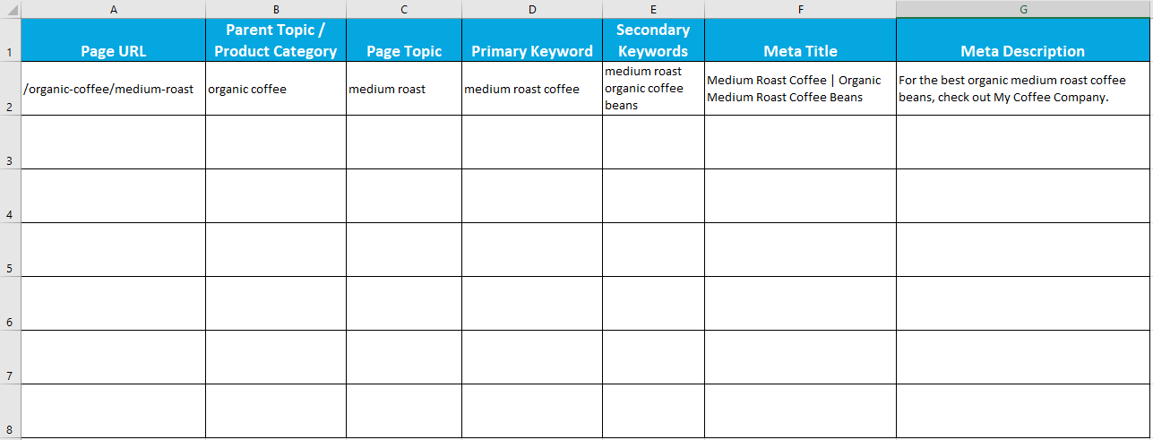 Keyword Mapping Template Coffee Example