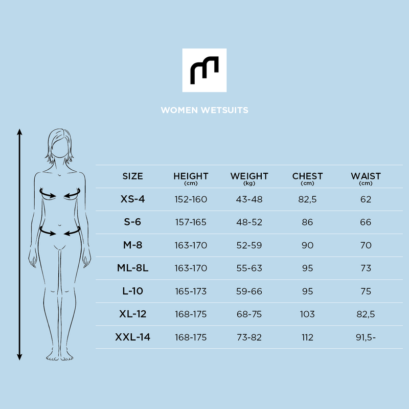 MDNS SURF Size Chart - Women's Eco-Friendly Wetsuits - Puure Yulex - Chest Zip Steamer