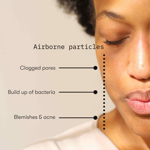 Plant Dpt. Skincare the science of airborne particles on skin