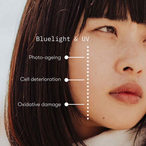 Plant Dpt. Skincare the science of light damage on skin