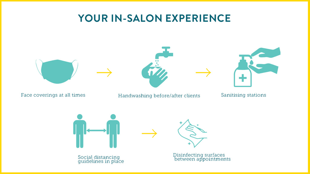 new-salon-covid-guidelines-duck-and-dry