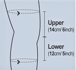 Leg Measurement