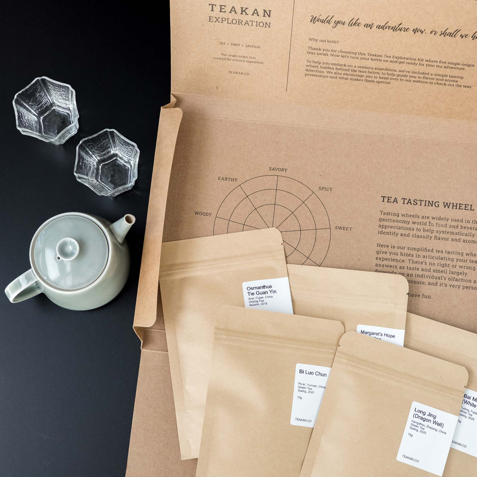 Teakan Exploration Kit - Vol. 2
