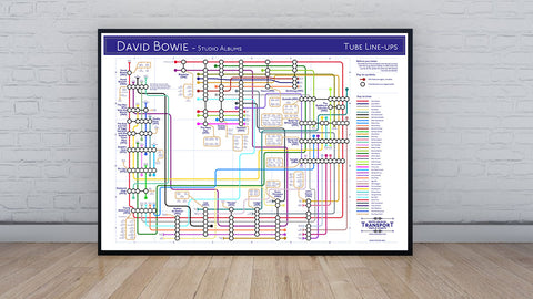 DAVID BOWIE STUDIO ALBUMS UNDERGROUND MAP