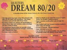Quilter's Dream Blend 80/20 Natural Twin - The Sewing Gallery