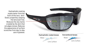 Combat X4 Specs - with foam seal and strap - Clear