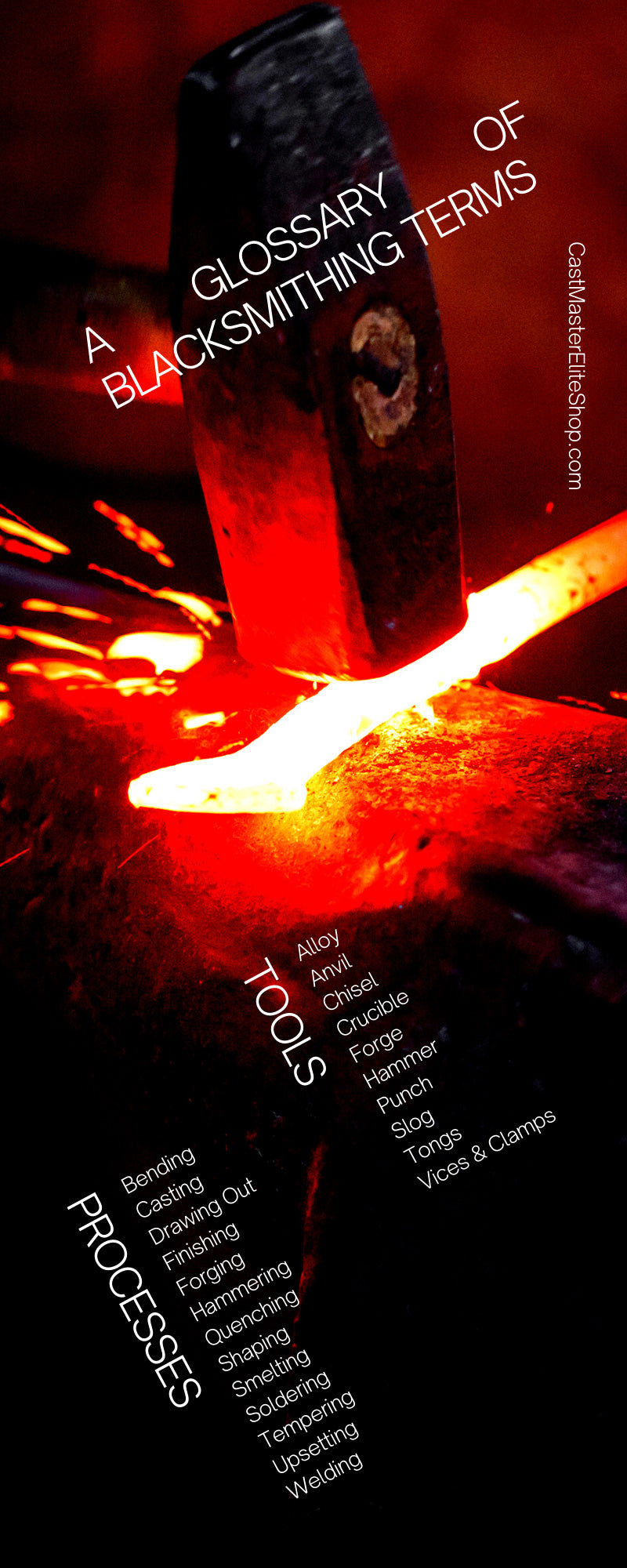 A Glossary of Blacksmithing Terms