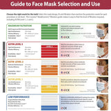 FDA Premium Medical ASTM 2 Masks - 50 ($0.85 per mask) - Protectly
