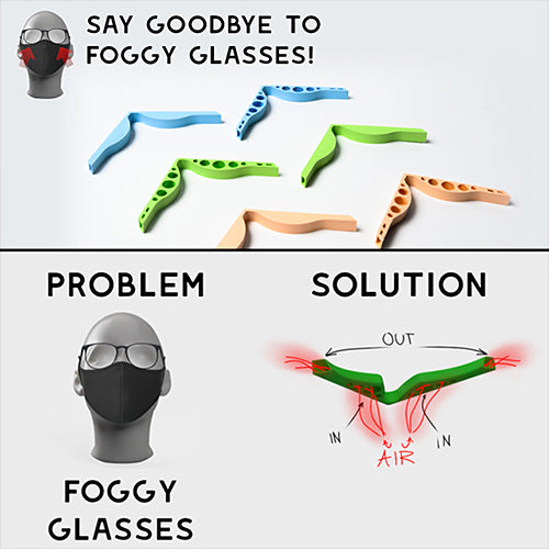Anti-Fog Accessory for masks-Prevent Eyeglasses From Fogging
