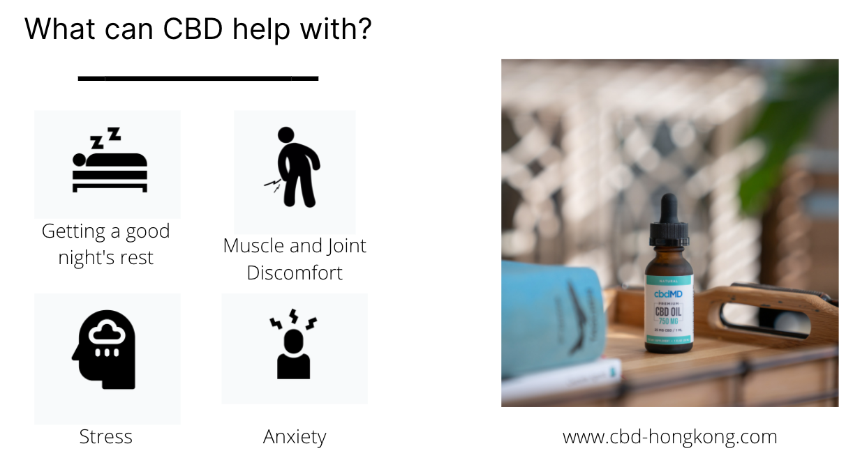 what does CBD do