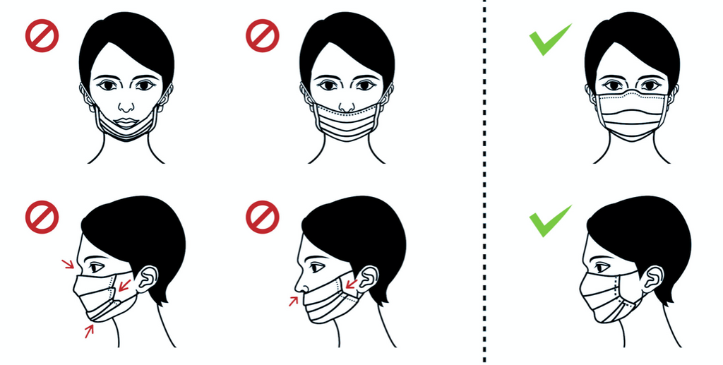 SUPRMASK - Multilayered Surgical Face mask - How to use a face mask