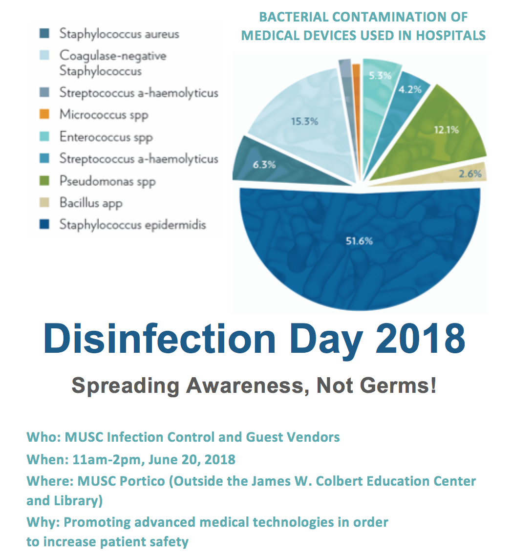 Disinfection Day at MUSC