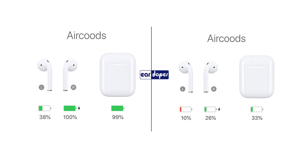 battery problem fake Airpods