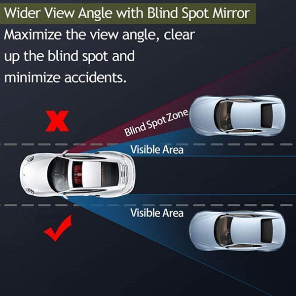 Blind Spot Mirrors(1 set)