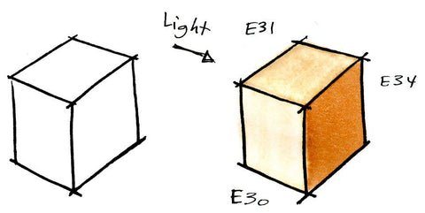 Earth Tones Cube | Copic Markers