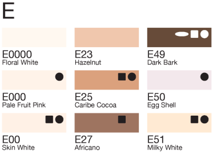 The Copic Color System Explained Copic