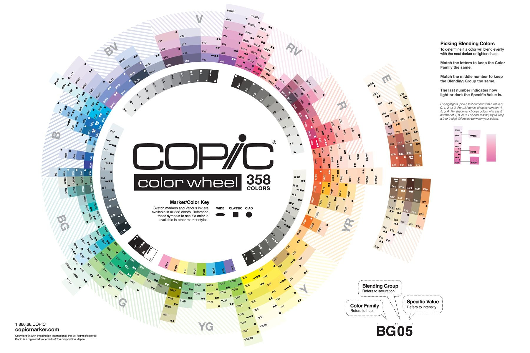 Copic Color Theory Wheel