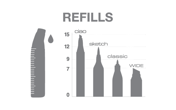 How Many Markers One Copic Various Ink Refills Diagram