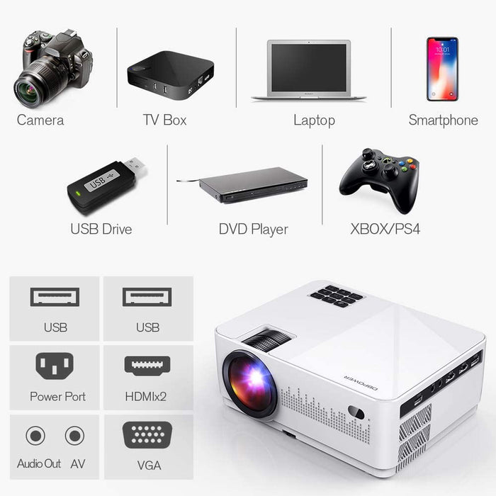 [Upgraded] DBPOWER L21 1080P mini LCD video projector - DBPOWER
